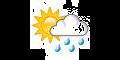 aktuelles Wetter